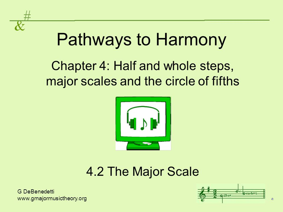 Chapter 4: Half and whole steps, major scales and the circle of fifths