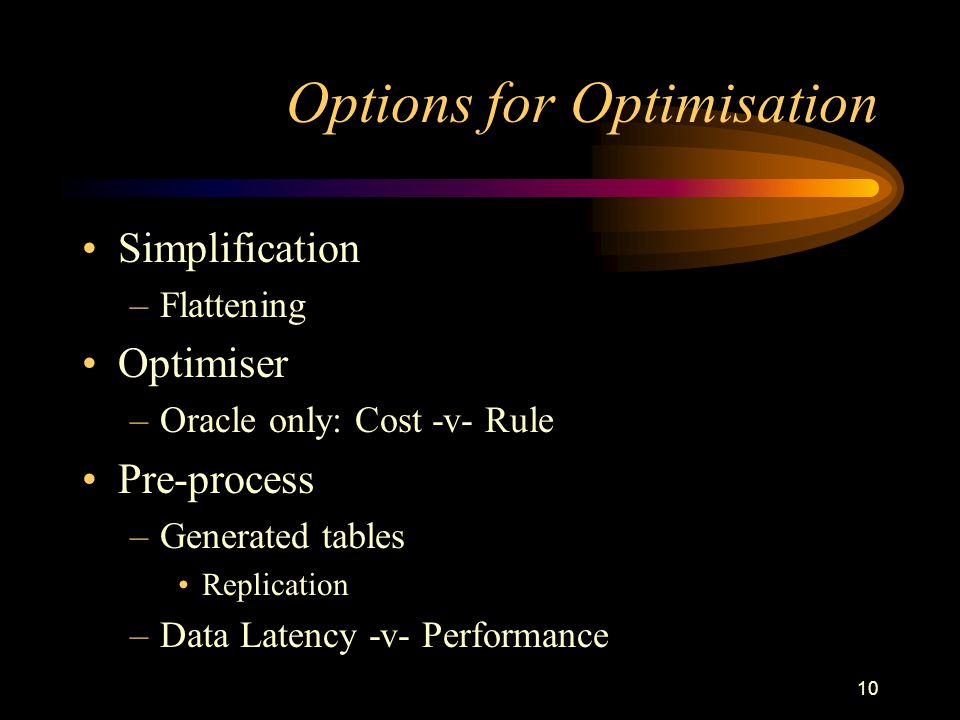 Options for Optimisation