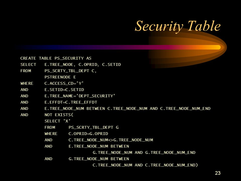 Security Table CREATE TABLE PS_SECURITY AS