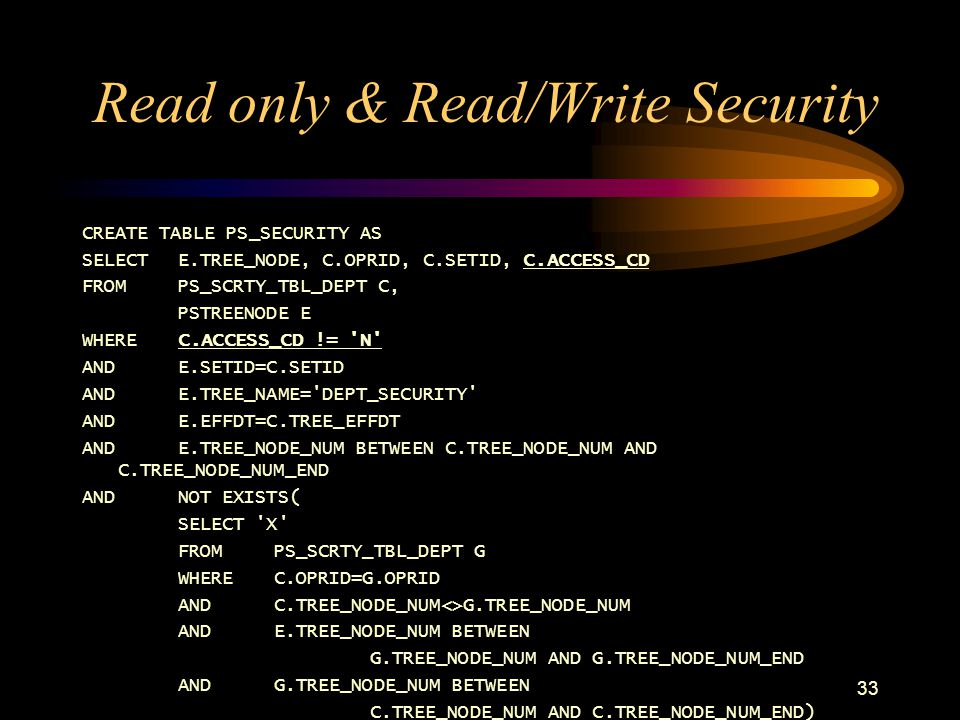 Read only & Read/Write Security