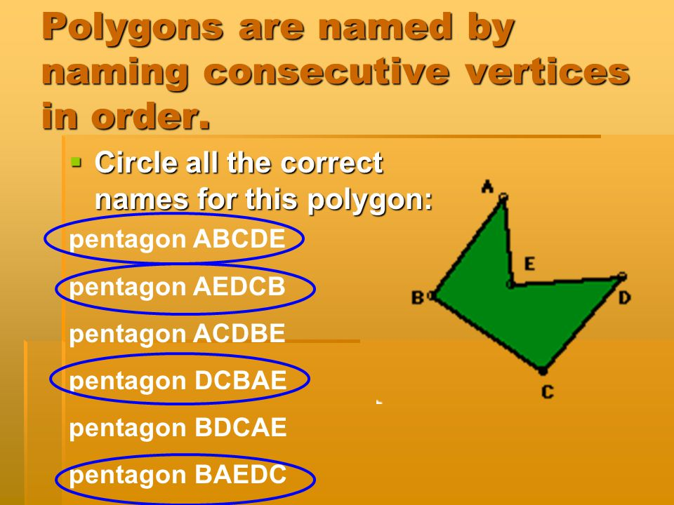 Polygons are named by naming consecutive vertices in order.