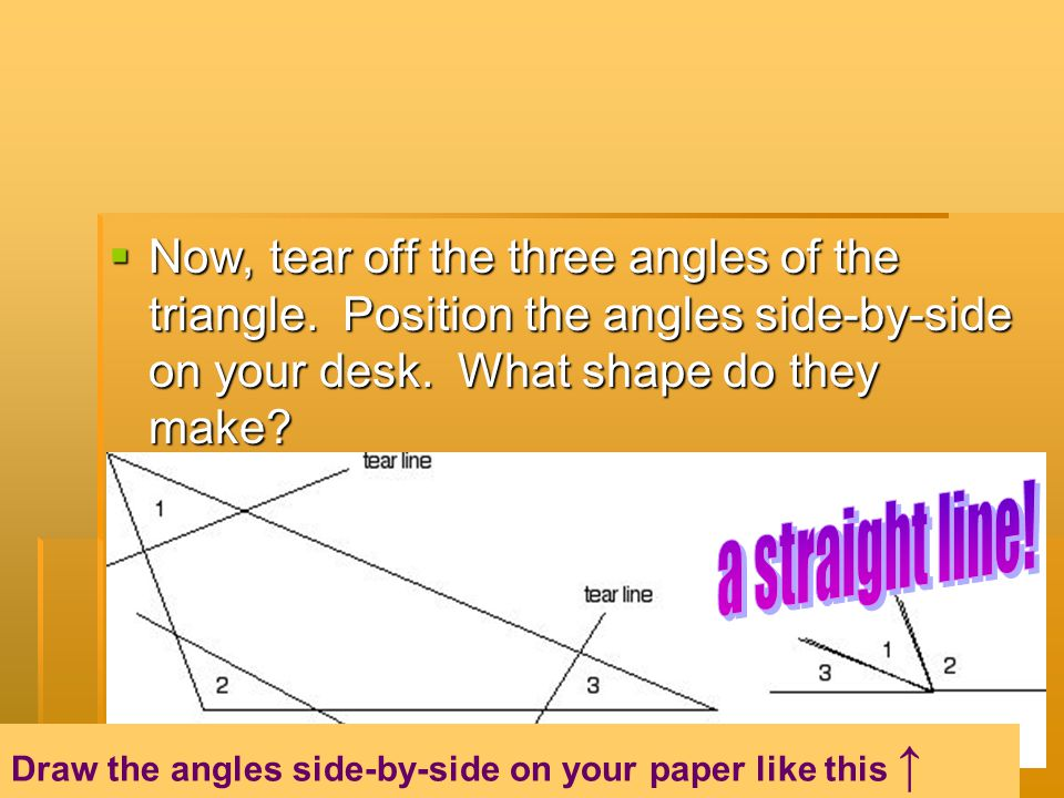 Now, tear off the three angles of the triangle