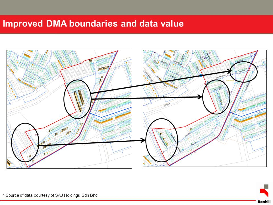 Improved DMA boundaries and data value