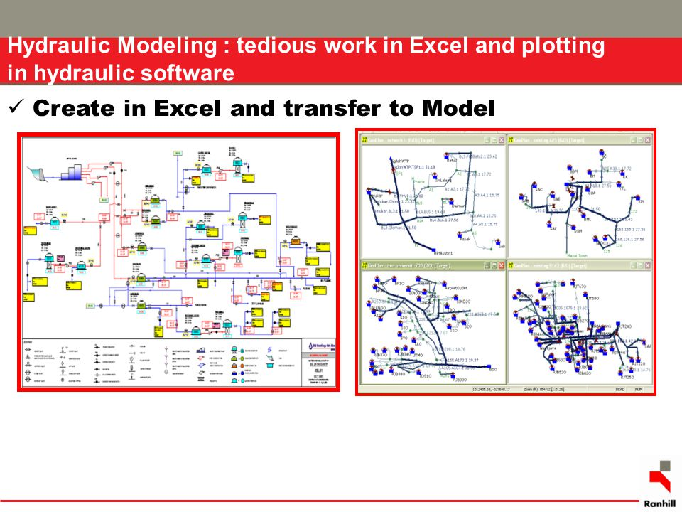 Hydraulic Modeling : tedious work in Excel and plotting in hydraulic software