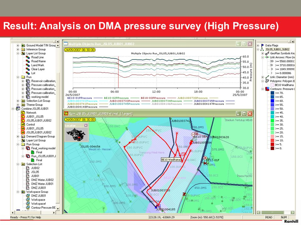 Result: Analysis on DMA pressure survey (High Pressure)