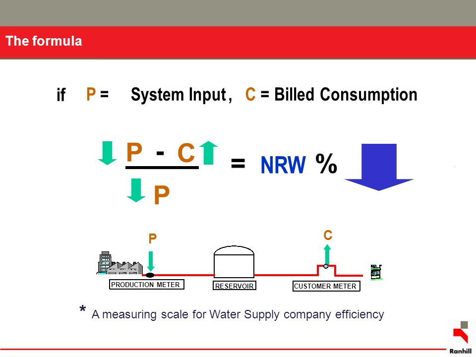 * A measuring scale for Water Supply company efficiency