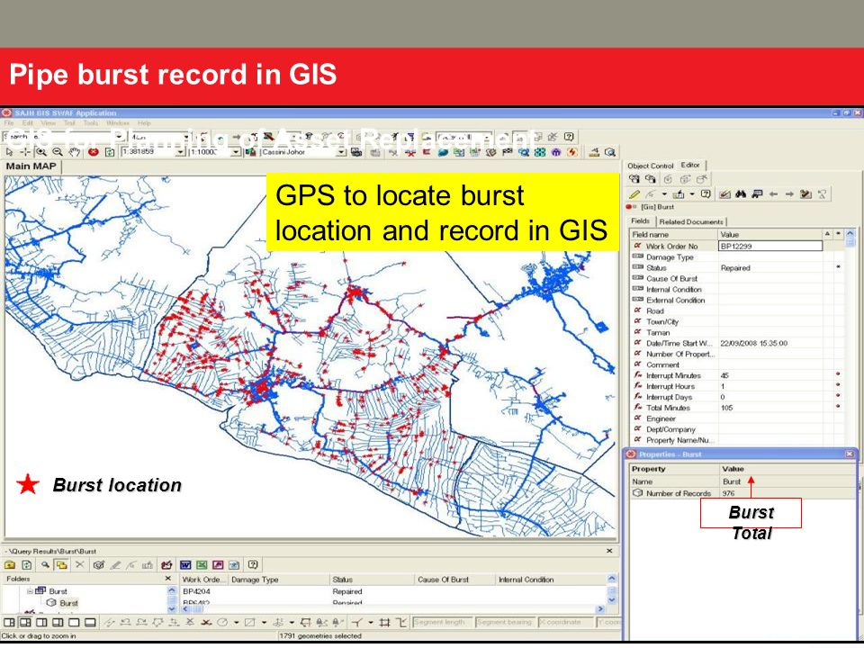 Pipe burst record in GIS