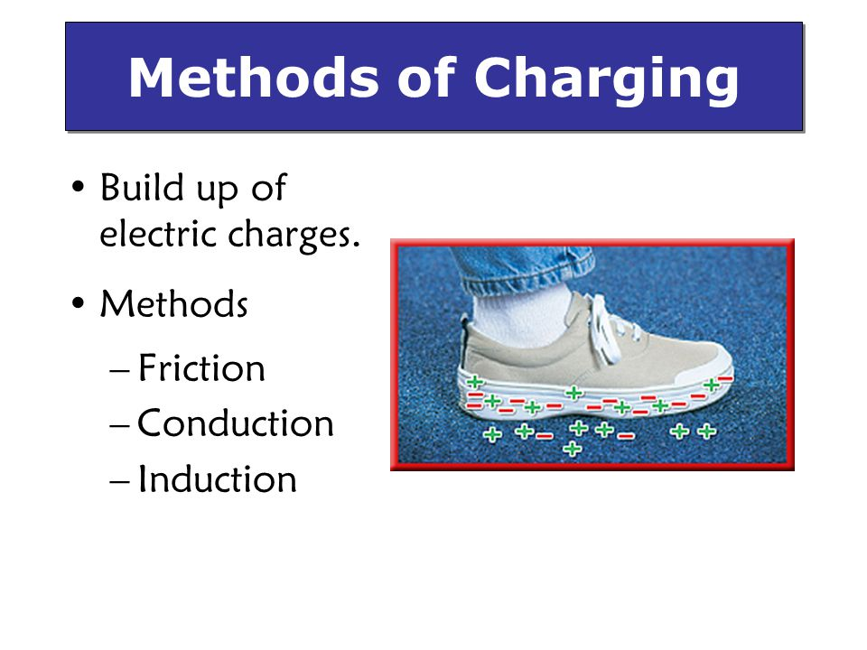 Methods of Charging Build up of electric charges. Methods Friction