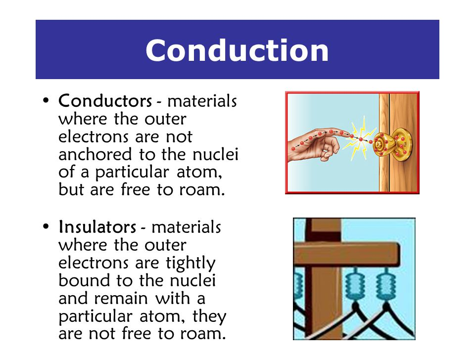 Conduction Conductors - materials where the outer electrons are not anchored to the nuclei of a particular atom, but are free to roam.