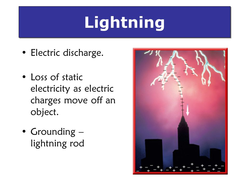 Lightning Electric discharge.
