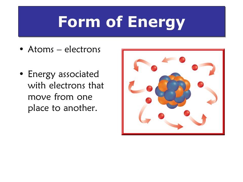 Form of Energy Atoms – electrons