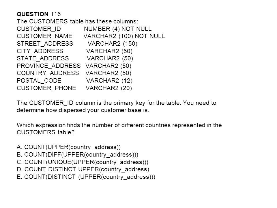 QUESTION 116 The CUSTOMERS table has these columns: CUSTOMER_ID NUMBER (4) NOT NULL. CUSTOMER_NAME VARCHAR2 (100) NOT NULL.
