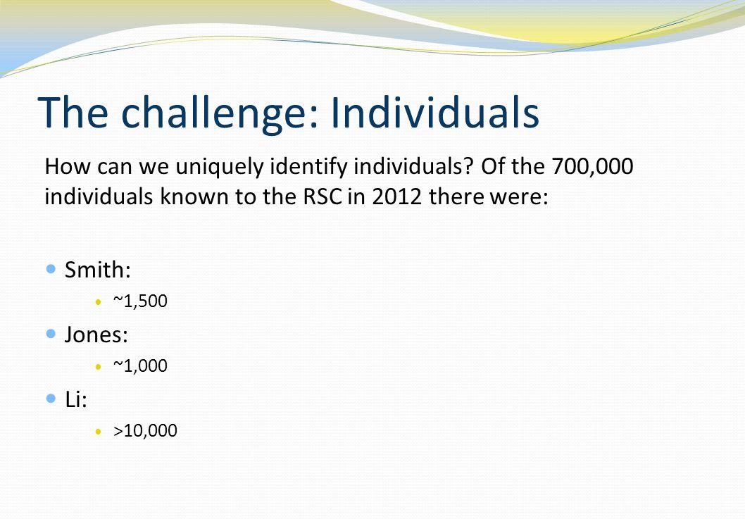 The challenge: Individuals
