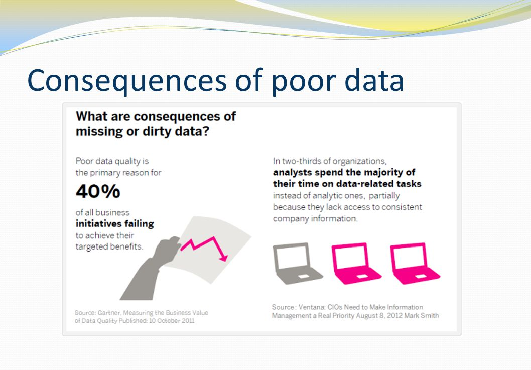 Consequences of poor data