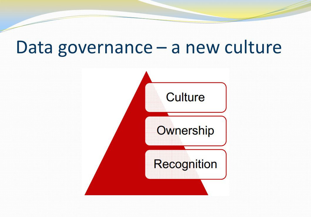 Data governance – a new culture