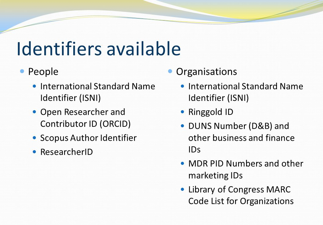 Identifiers available