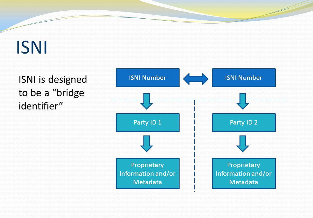 ISNI ISNI is designed to be a bridge identifier ISNI Number