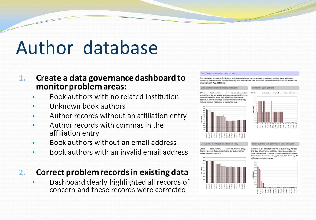 Author database Create a data governance dashboard to monitor problem areas: Book authors with no related institution.