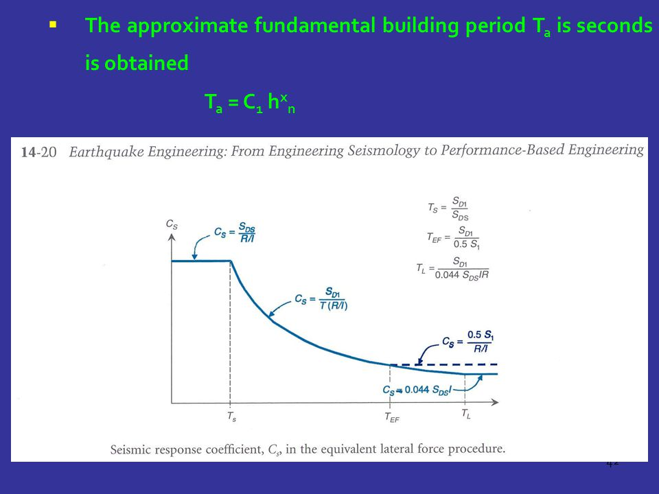 The approximate fundamental building period Ta is seconds is obtained