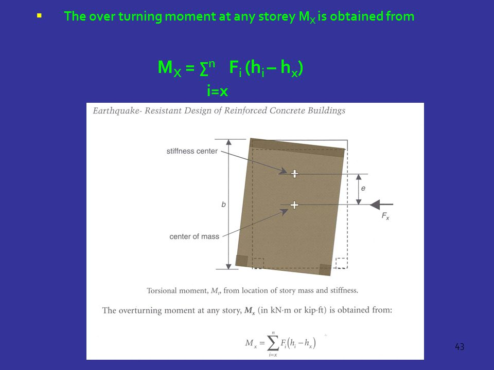 The over turning moment at any storey MX is obtained from