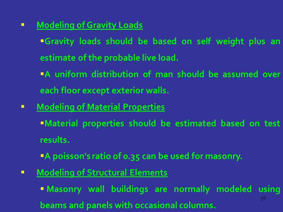 Modeling of Gravity Loads