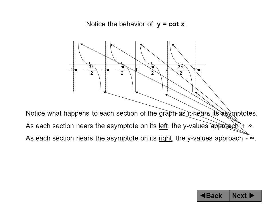 Notice the behavior of y = cot x.
