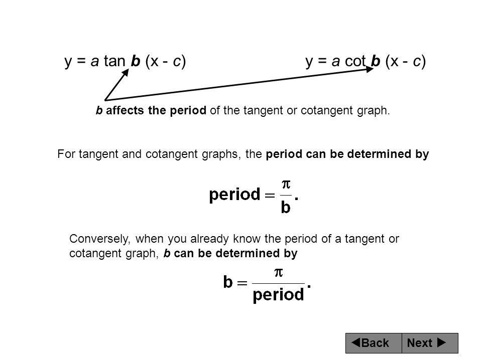 y = a tan b (x - c) y = a cot b (x - c)
