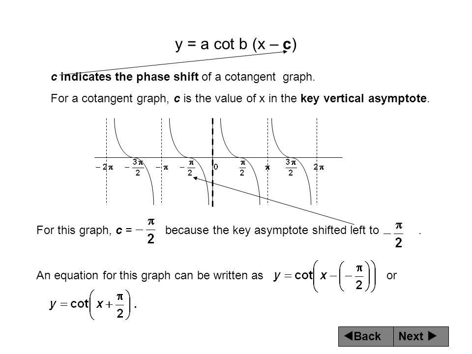 y = a cot b (x – c) c indicates the phase shift of a cotangent graph.