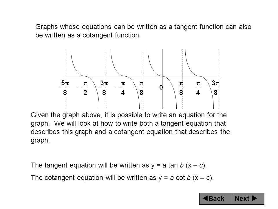 Graphs whose equations can be written as a tangent function can also be written as a cotangent function.