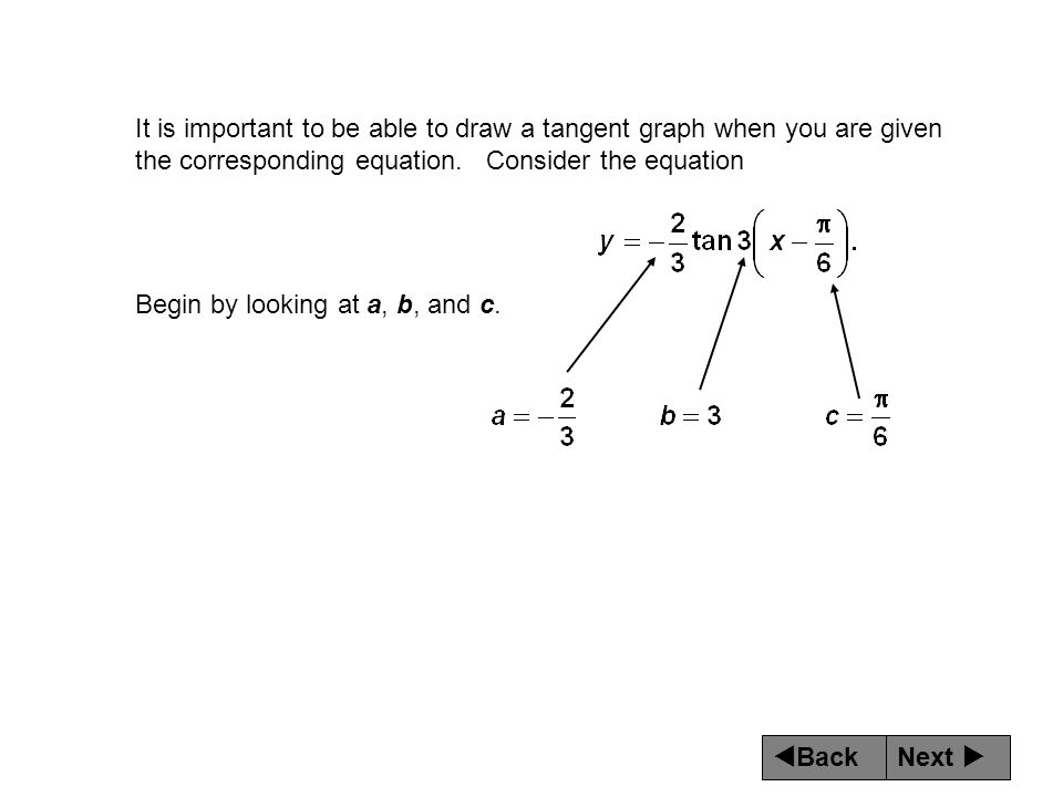 It is important to be able to draw a tangent graph when you are given the corresponding equation. Consider the equation