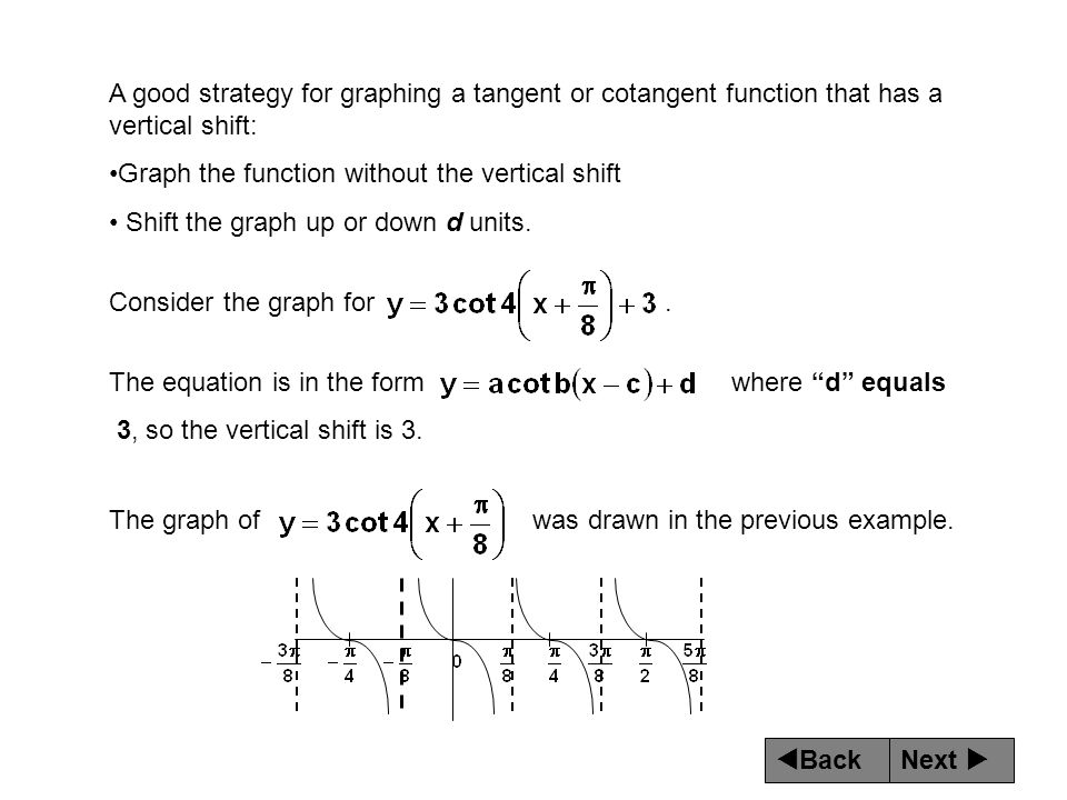 A good strategy for graphing a tangent or cotangent function that has a vertical shift: