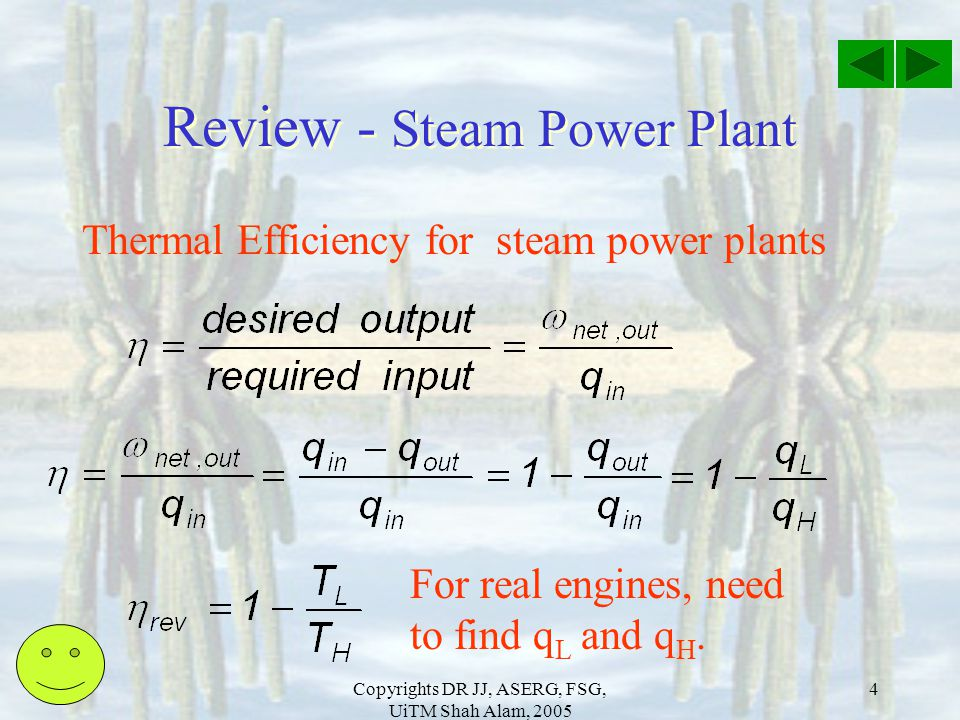 Review - Steam Power Plant