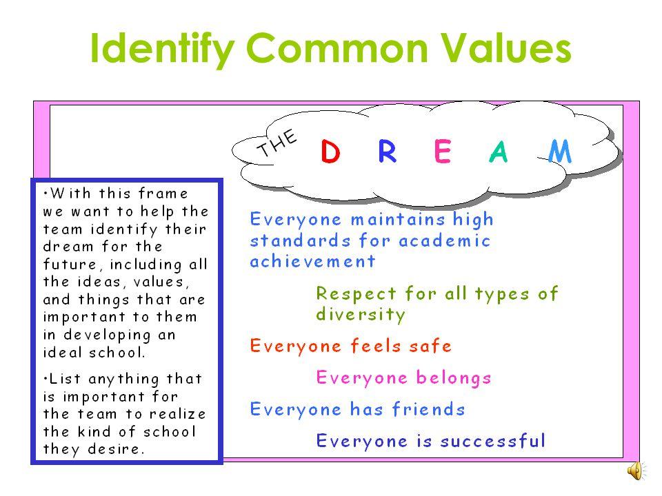 Identify Common Values