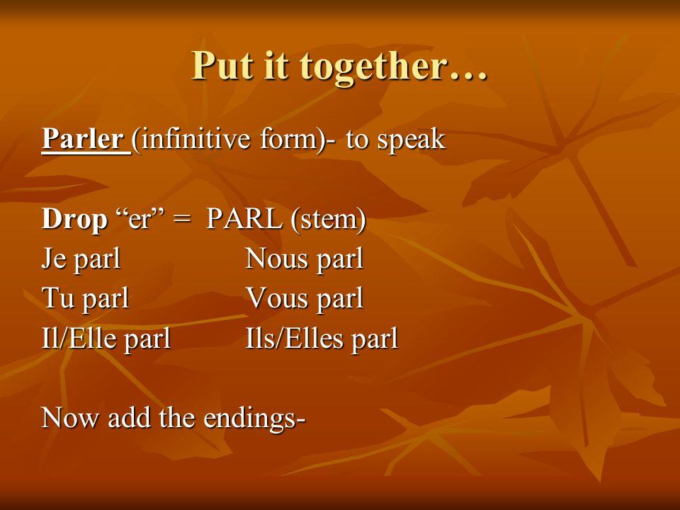 Put it together… Parler (infinitive form)- to speak