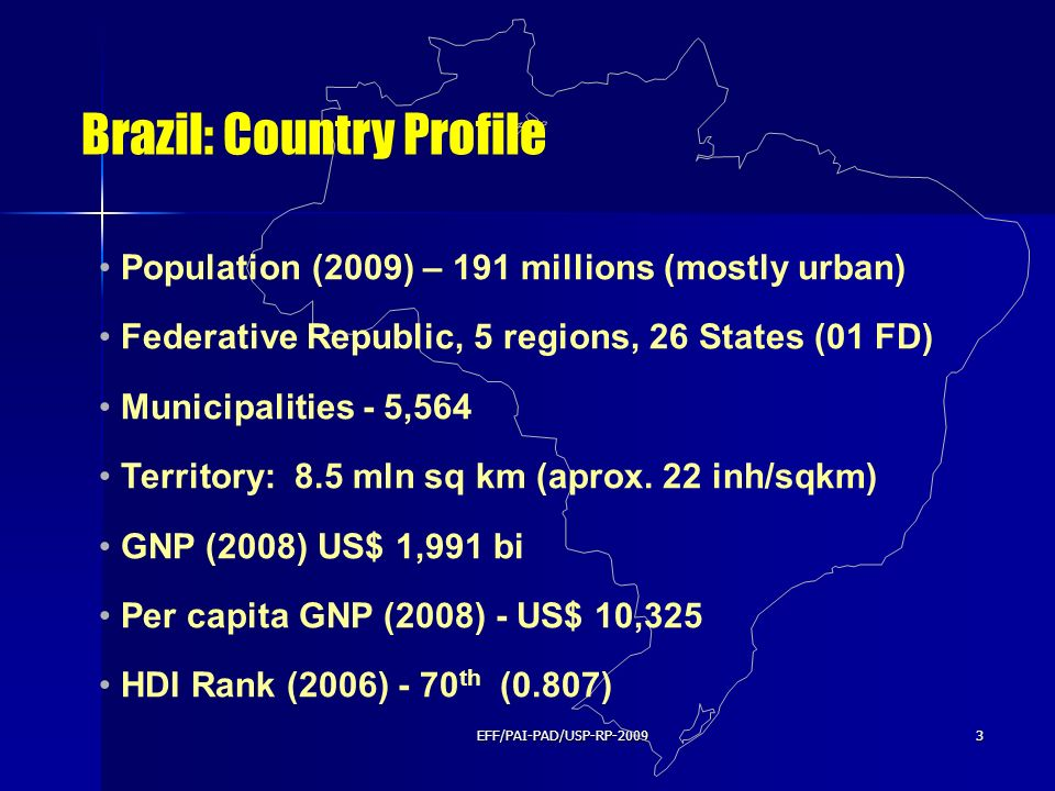 Brazil: Country Profile