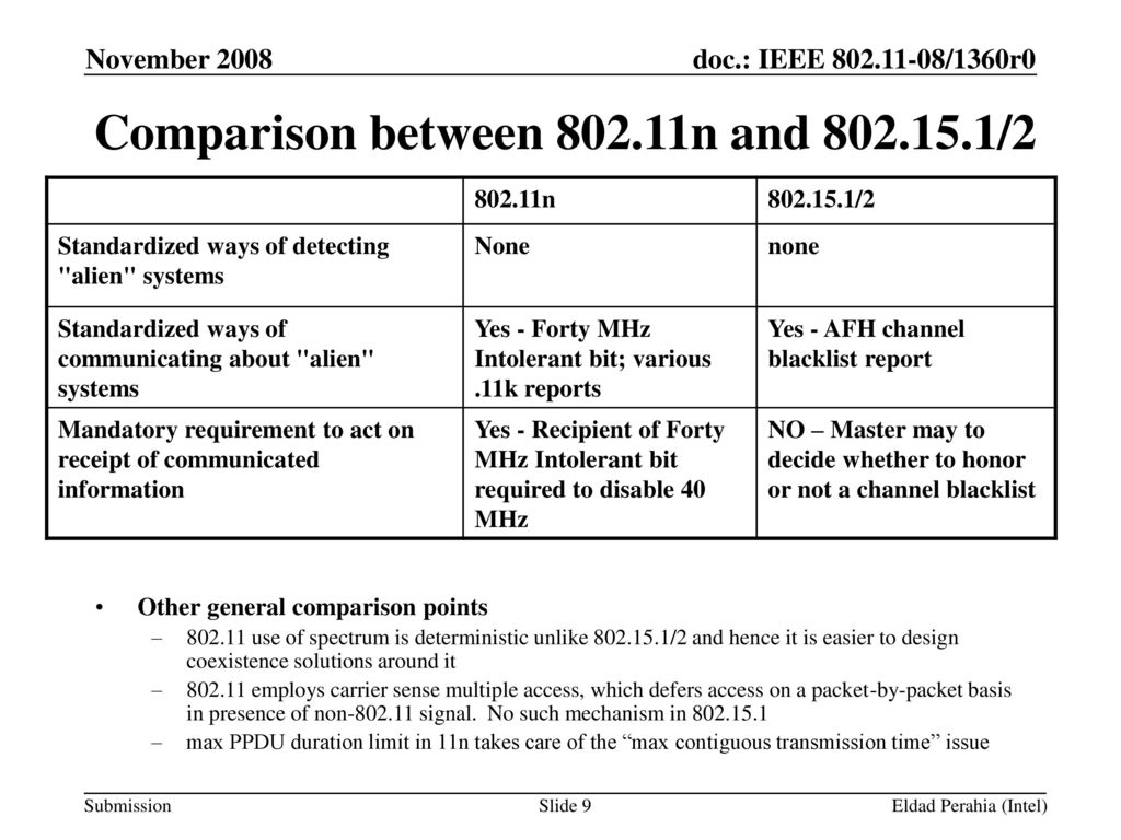 Comparison between n and /2