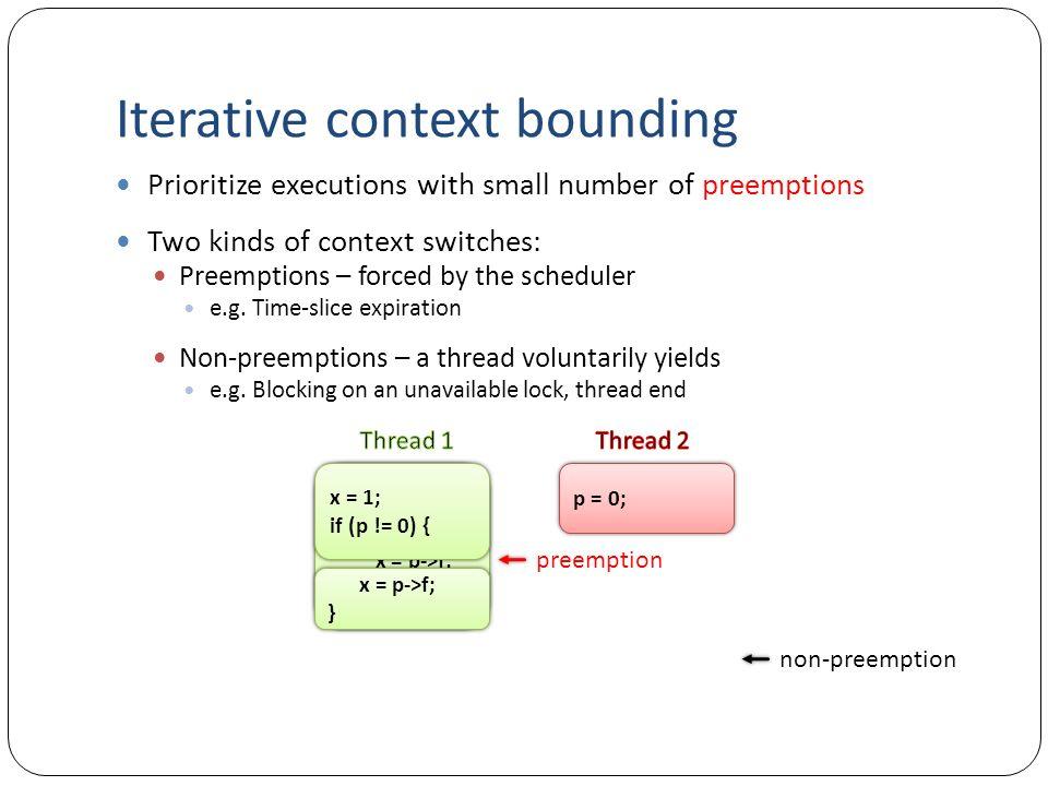 Iterative context bounding