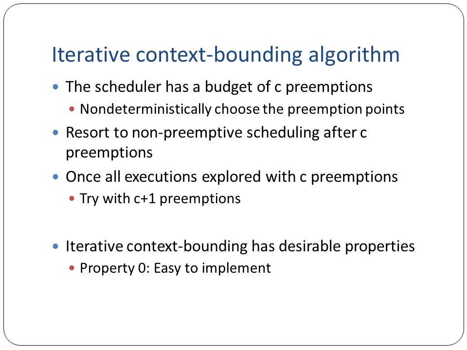Iterative context-bounding algorithm