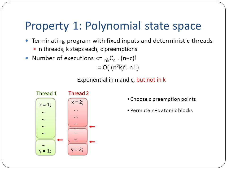 Property 1: Polynomial state space
