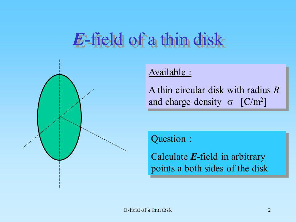 E-field of a thin disk Available :