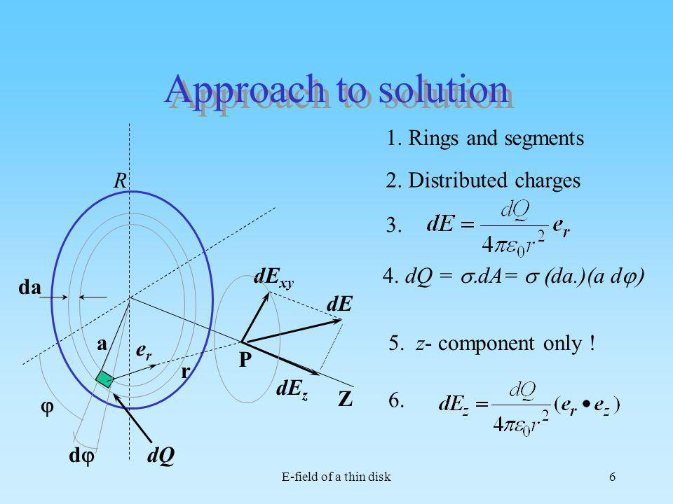 Approach to solution R Z 1. Rings and segments 2. Distributed charges