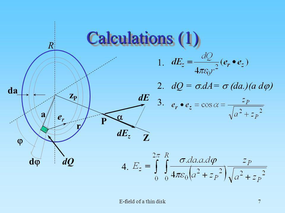 Calculations (1) R Z dQ dE er r P a dj j da dEz zP 1.