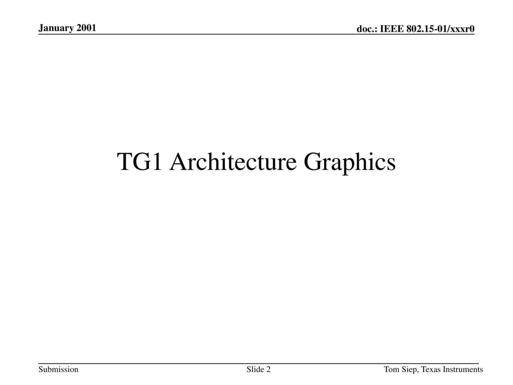 TG1 Architecture Graphics