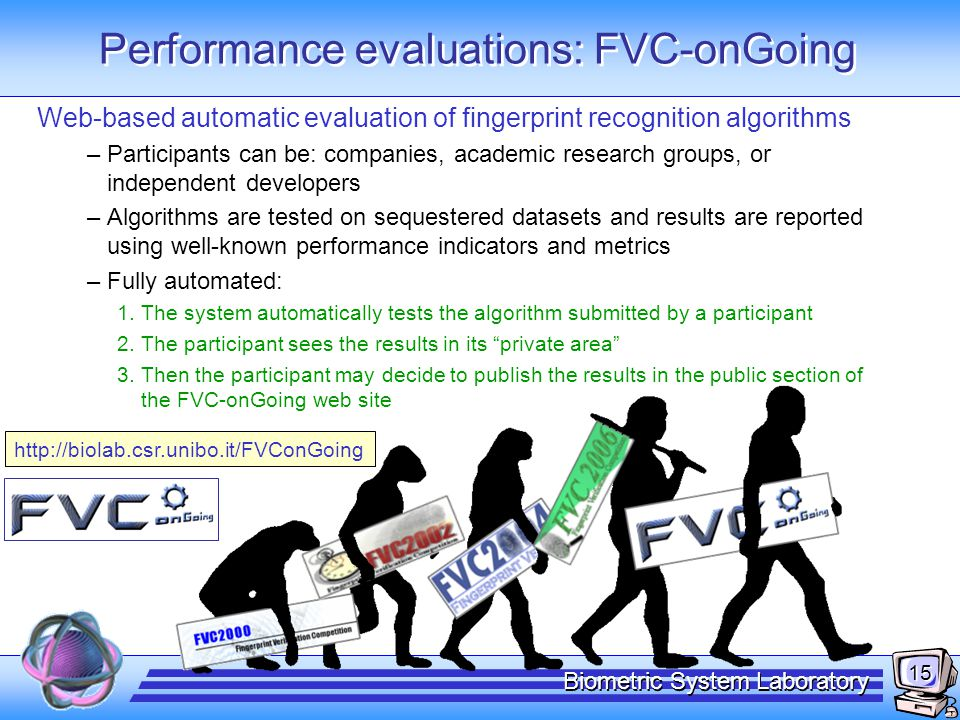 FVC-onGoing: Participants and Algorithms