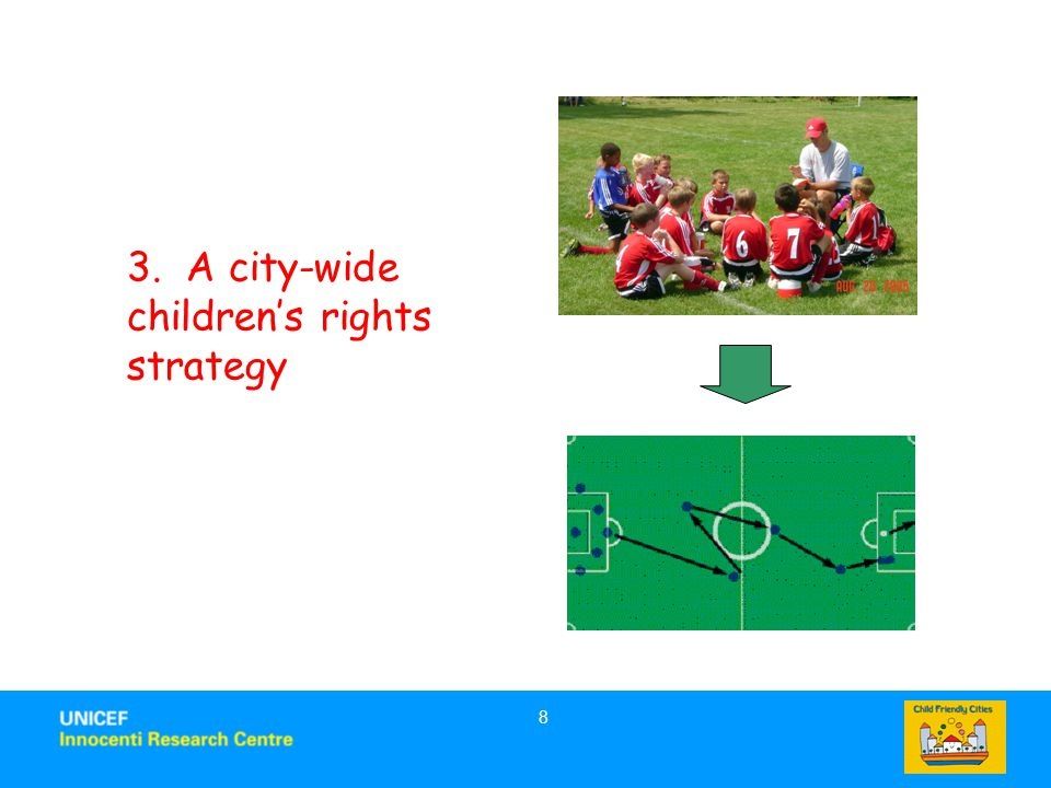 3. A city-wide children's rights strategy