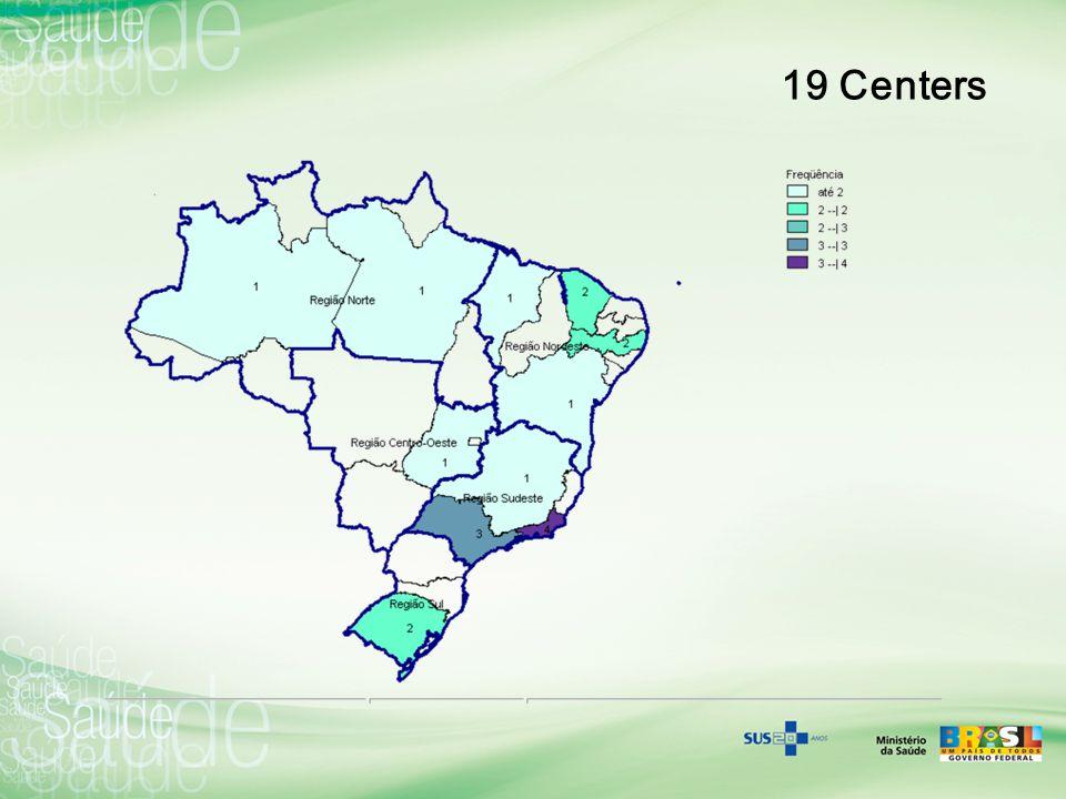 19 Centers