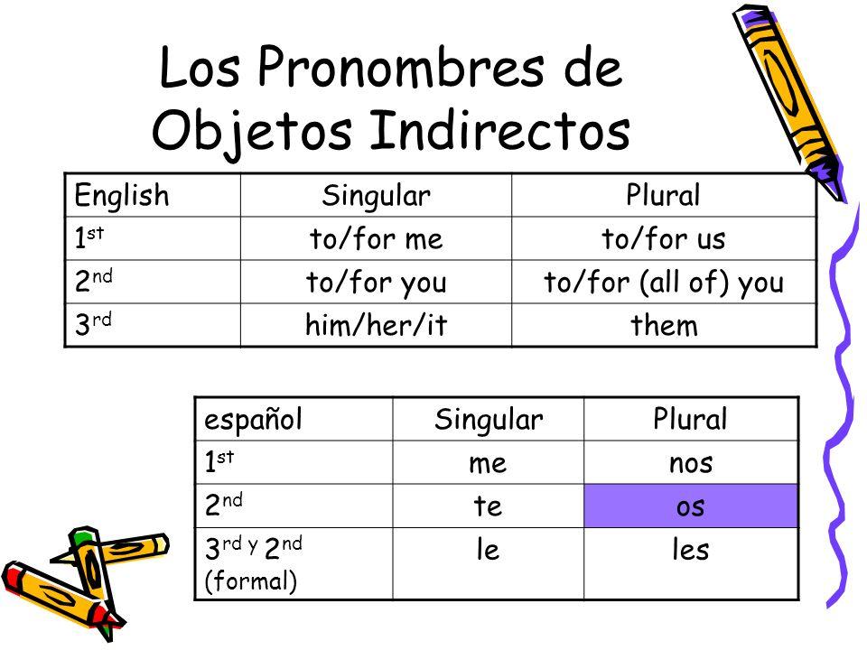 Los Pronombres de Objetos Indirectos