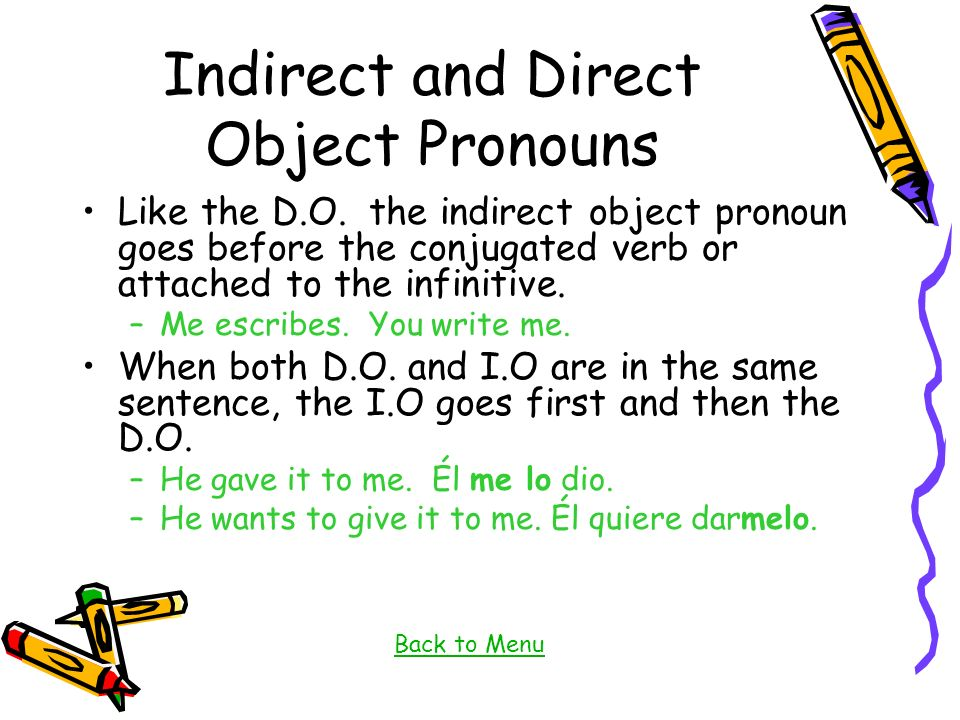 Indirect and Direct Object Pronouns