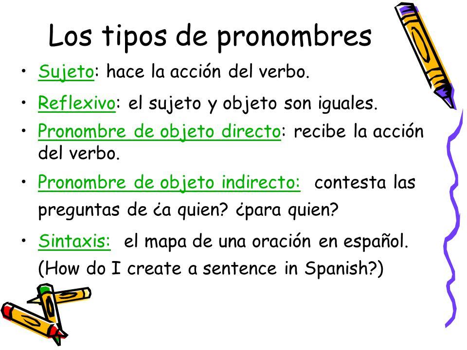 Los tipos de pronombres