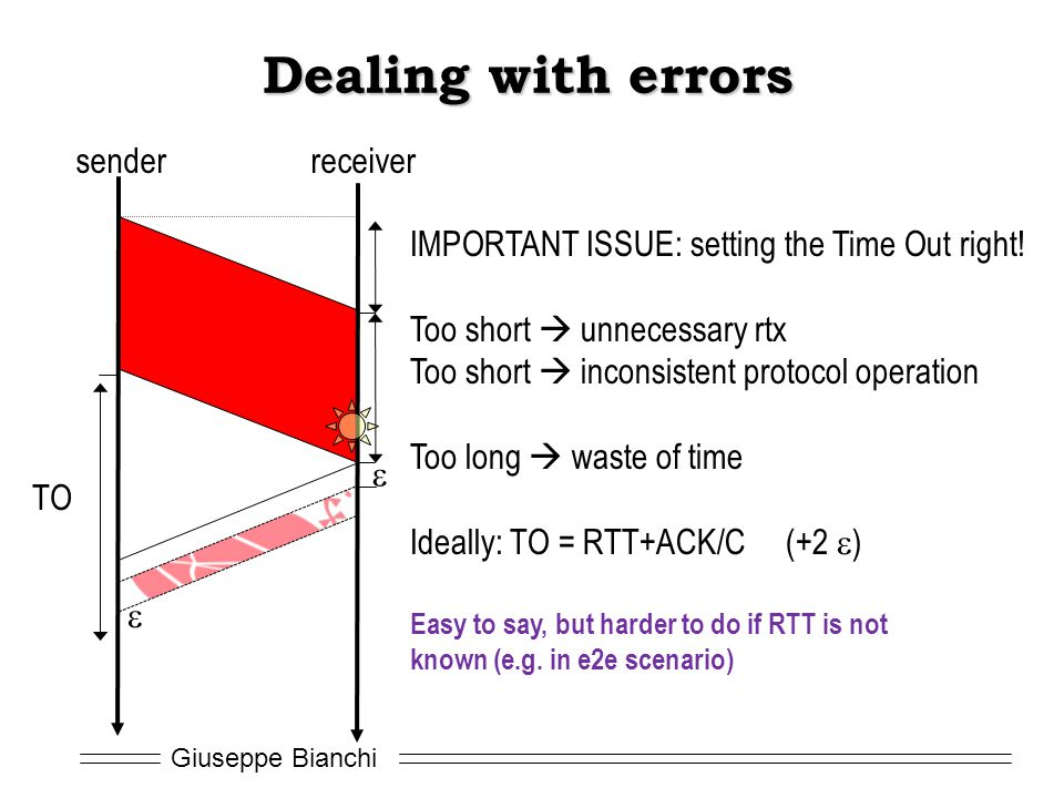 Dealing with errors sender receiver
